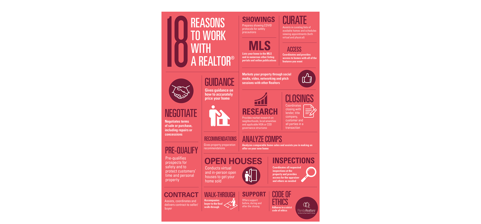 18 Reasons to Work With a Realtor®